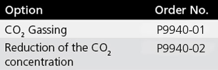 CO2 Gassing
