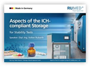Aspekte der ICH-konformen Lagerung für die Stabilitätsprüfung